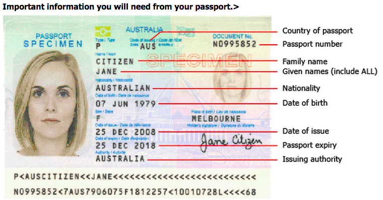 Required information from your passport